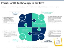 Phases Of HR Technology In Our Firm Database Ppt Powerpoint Presentation Summary Graphic Tips