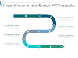 Phases Of Implementation Example Ppt Presentation