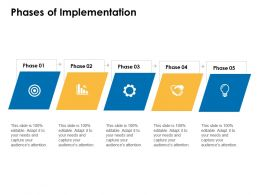 Phases Of Implementation Gear Opportunity Ppt Powerpoint Presentation Files