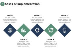Phases Of Implementation Growth Gear Ppt Powerpoint Presentation Outline Inspiration