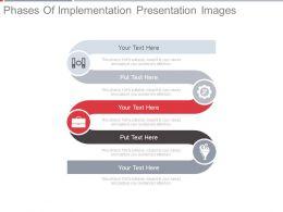 phases_of_implementation_presentation_images_Slide01
