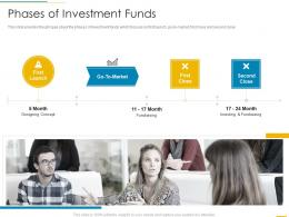 Phases Of Investment Funds Funding Slides