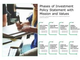 Phases Of Investment Policy Statement With Mission And Values