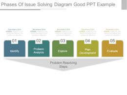 Phases Of Issue Solving Diagram Good Ppt Example