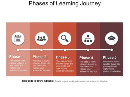Phases Of Learning Journey Ppt Sample Presentations