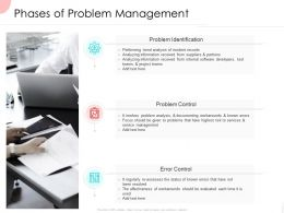 Phases Of Problem Management Ppt Powerpoint Presentation Gallery Slide Download