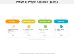 Phases Of Project Approach Process