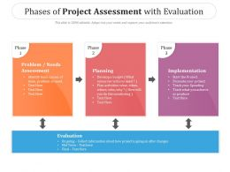 Phases Of Project Assessment With Evaluation
