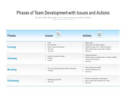 Phases Of Team Development With Issues And Actions