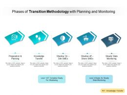 Phases Of Transition Methodology With Planning And Monitoring