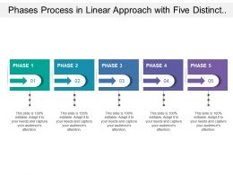 Phases Process In Linear Approach With Five Distinct Stages
