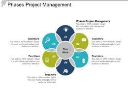 Phases Project Management Ppt Powerpoint Presentation File Designs Cpb