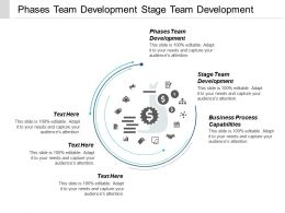 Phases Team Development Stage Team Development Business Process Capabilities Cpb