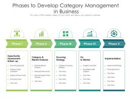 Phases To Develop Category Management In Business