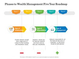 Phases To Wealth Management Five Year Roadmap