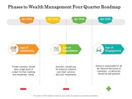Phases To Wealth Management Four Quarter Roadmap