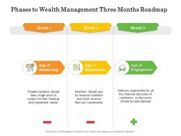 Phases To Wealth Management Three Months Roadmap