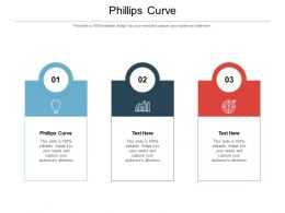 Phillips Curve Ppt Powerpoint Presentation Show Topics Cpb