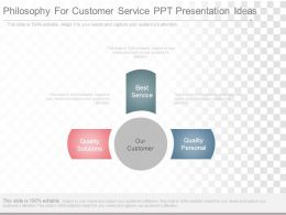 Philosophy For Customer Service Ppt Presentation Ideas