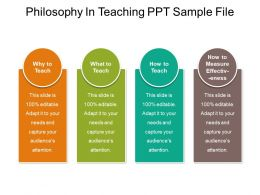 Philosophy In Teaching Ppt Sample File