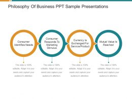 Philosophy Of Business Ppt Sample Presentations