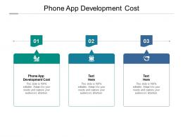 Phone App Development Cost Ppt Powerpoint Presentation Infographic Template Graphic Tips Cpb