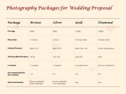 Photography Packages For Wedding Proposal Diamond Ppt Powerpoint Presentation Icon