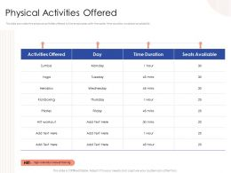 Physical Activities Offered Kickboxing Powerpoint Presentation Icons