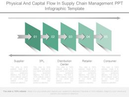 Physical And Capital Flow In Supply Chain Management Ppt Infographic Template