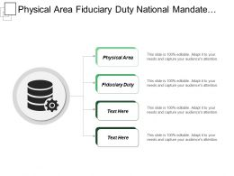 Physical Area Fiduciary Duty National Mandate Code Conduct
