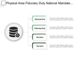 Physical Area Fiduciary Duty National Mandate Code Conduct
