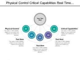 Physical Control Critical Capabilities Real Time Monitoring Model Assessment