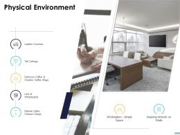 Physical Environment Ppt Powerpoint Presentation Outline Outfit