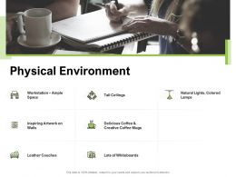 Physical Environment Tall Ceilings Ppt Powerpoint Presentation Icon Visuals