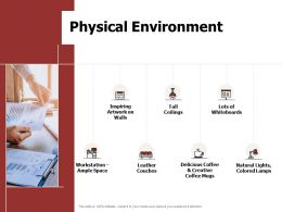 Physical Environment Whiteboards Ppt Powerpoint Presentation Aids