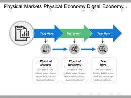 Physical Markets Physical Economy Digital Economy Technological Ecosystems
