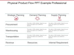 physical_product_flow_ppt_example_professional_Slide01