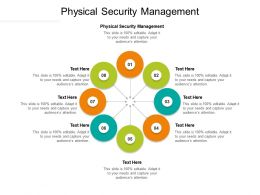 Physical Security Management Ppt Powerpoint Presentation Show Example Introduction Cpb