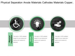 Physical Separation Anode Materials Cathodes Materials Copper Foil