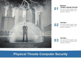Physical Threats Computer Security Ppt Powerpoint Presentation Layouts Vector Cpb