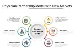 Physician Partnership Model With New Markets