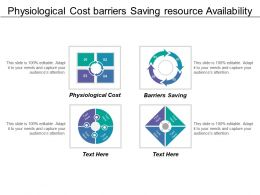 Physiological Cost Barriers Saving Resource Availability Technical Complexity