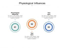 Physiological Influences Ppt Powerpoint Presentation Professional Smartart Cpb