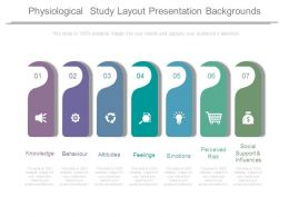 Physiological Study Layout Presentation Backgrounds