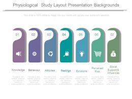 physiological_study_layout_presentation_backgrounds_Slide01