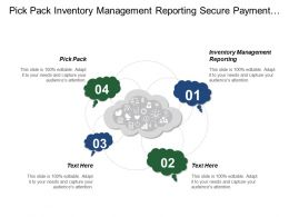 Pick Pack Inventory Management Reporting Secure Payment Processing