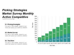 Picking Strategies Market Survey Monthly Active Competitive Advantage Cpb