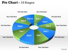 Pie chart 10 Step