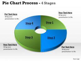 Pie chart 4 Step 9