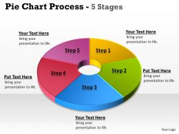 Pie chart 5 Step circular 9